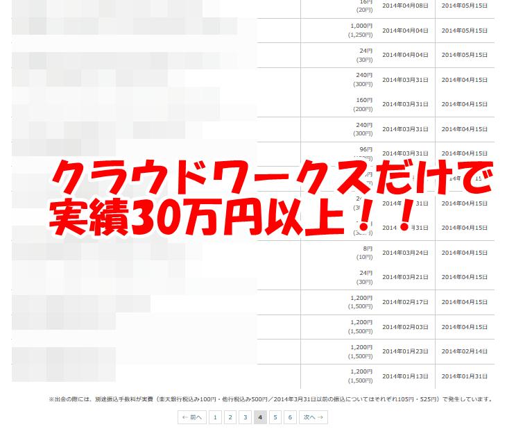 クラウドワークスだけで実績30万円以上!!