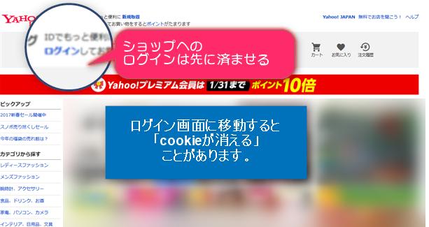 yahooショッピングのトップ画面