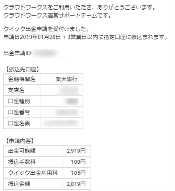 クラウドワークスから届いたクイック入金の受付完了メール
